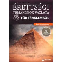ÉRETTSÉGI TÉMAKÖRÖK VÁZLATA TÖRTÉNELEMBŐL