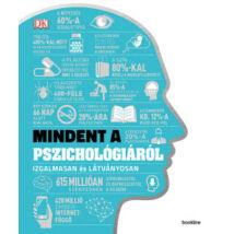 MINDENT A PSZICHOLÓGIÁRÓL